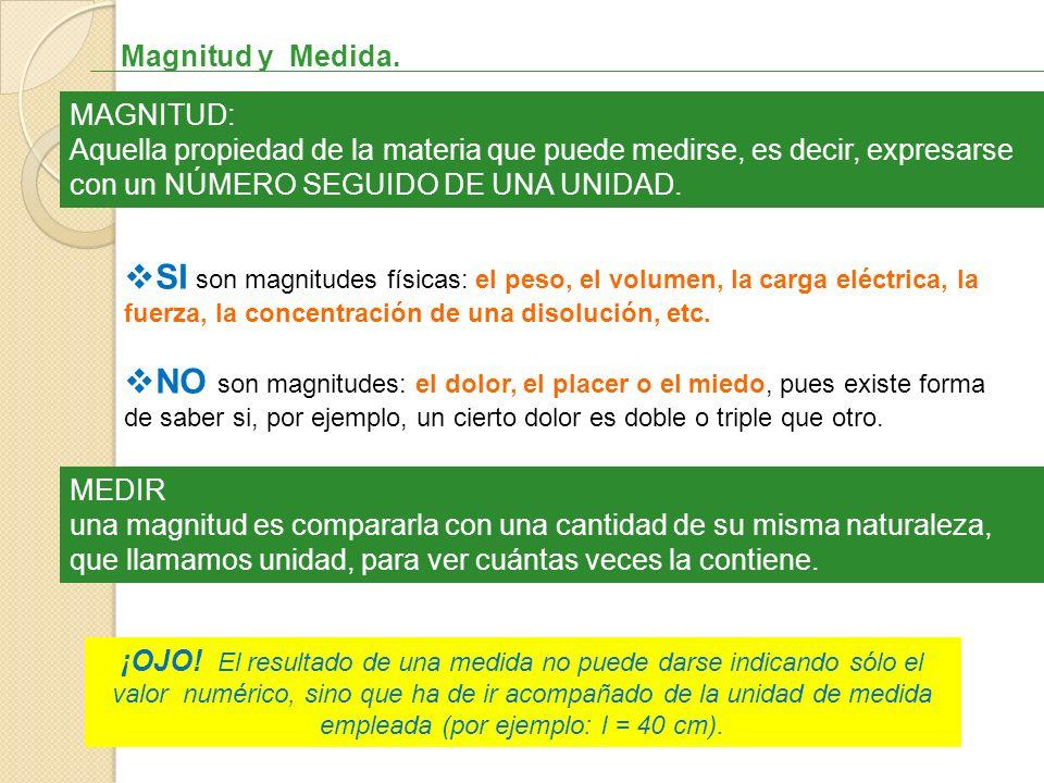 Magnitud y Medida. MAGNITUD: Aquella propiedad de la materia que puede medirse, es decir, expresarse con un NÚMERO SEGUIDO DE UNA UNIDAD. MEDIR una ma