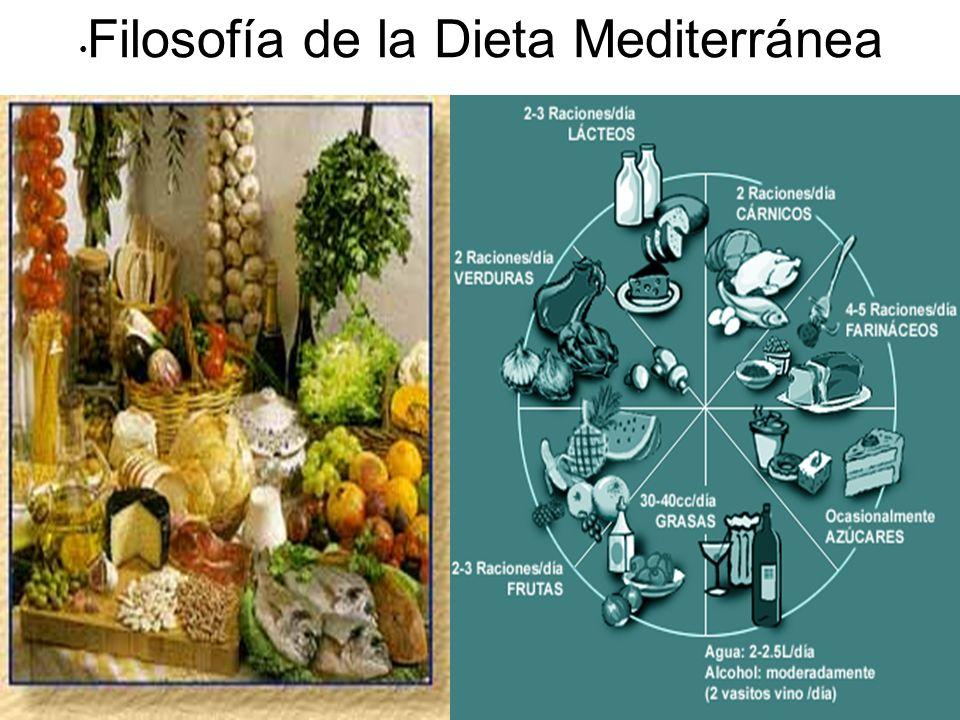 Filosofía de la Dieta Mediterránea