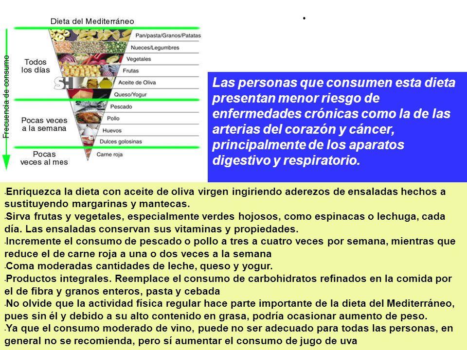 Dieta Mediterránea Las personas que consumen esta dieta presentan menor riesgo de enfermedades crónicas como la de las arterias del corazón y cáncer,