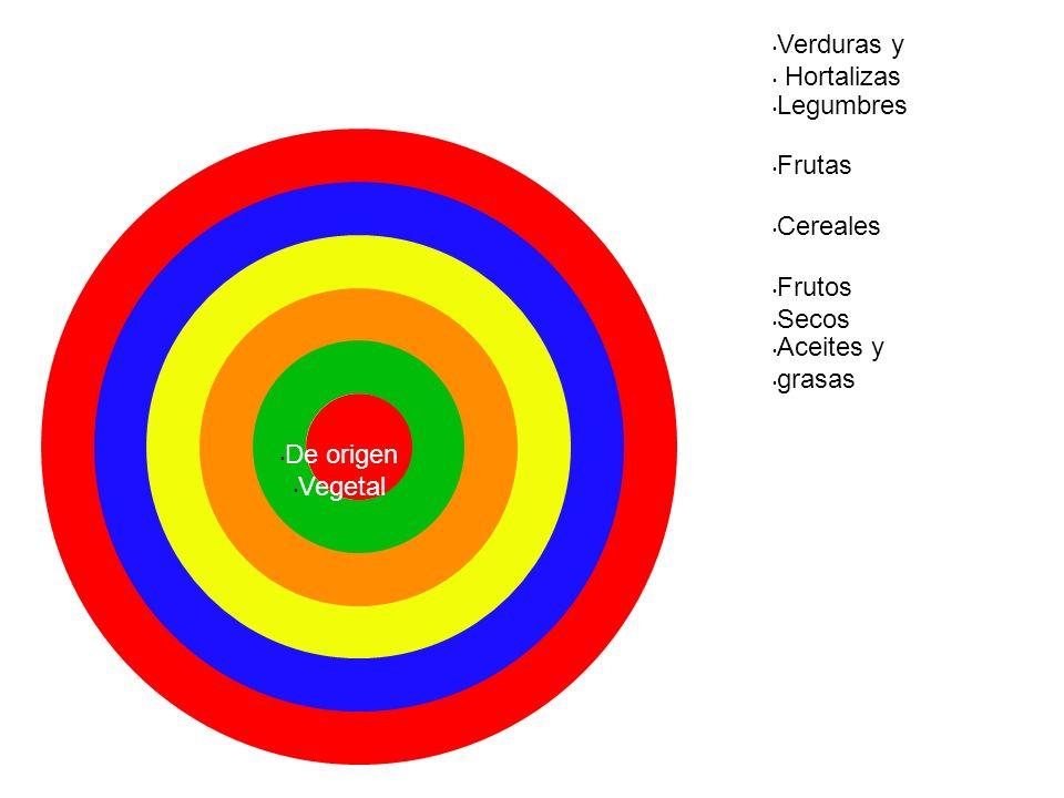 Aceites y grasas Frutos Secos Cereales Frutas Legumbres Verduras y Hortalizas De origen Vegetal