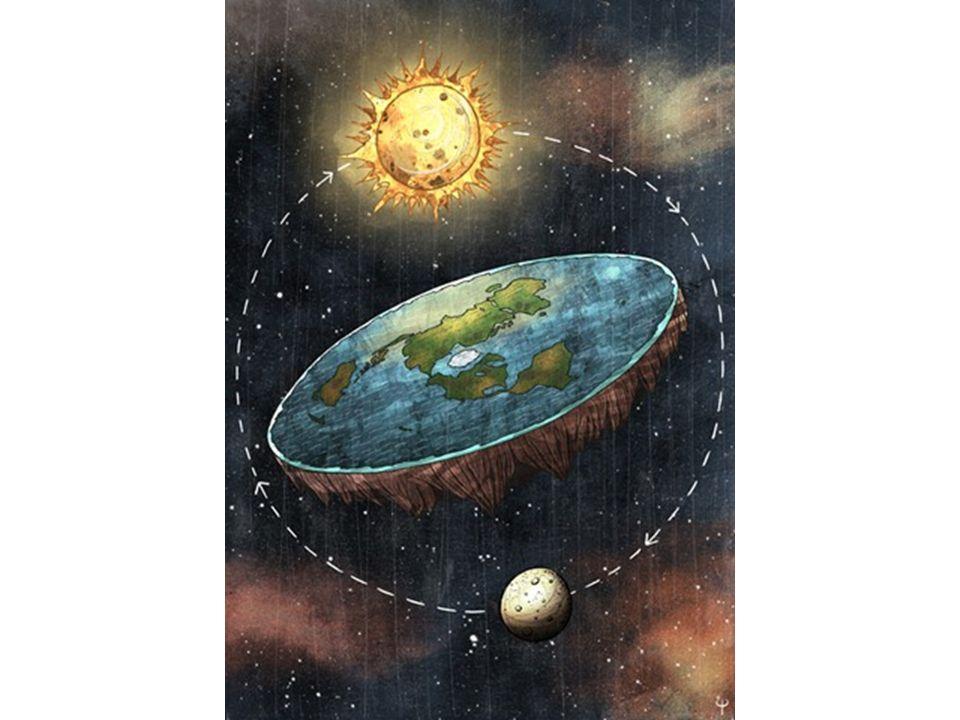 8.- ¿De qué forma se creía que era la tierra en la época medieval.