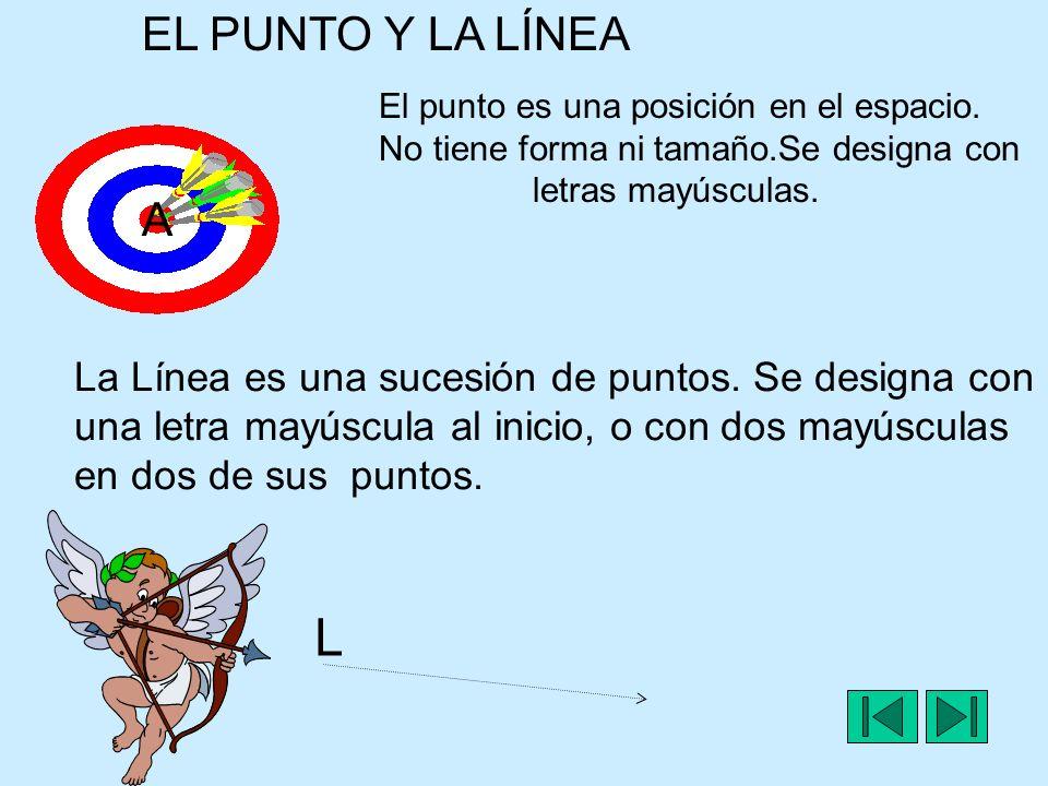 EL PUNTO Y LA LÍNEA A La Línea es una sucesión de puntos.