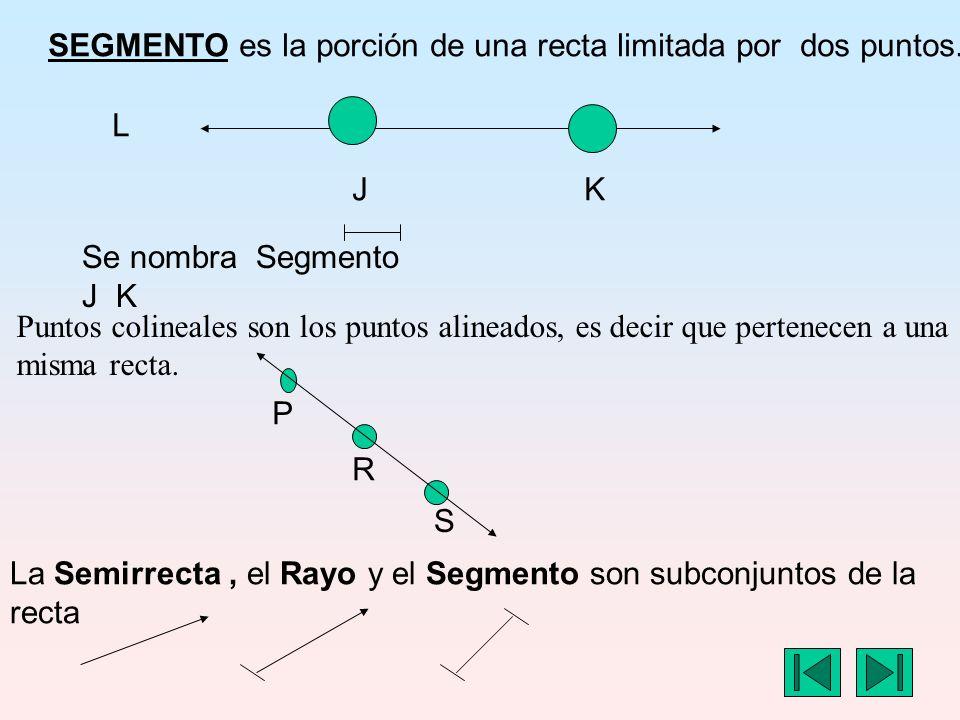 SEGMENTO es la porción de una recta limitada por dos puntos.