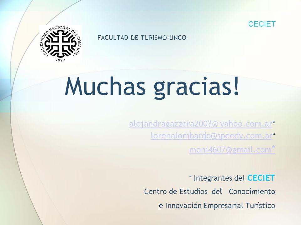 FACULTAD DE TURISMO-UNCO Muchas gracias! alejandragazzera2003@ yahoo.com.ar alejandragazzera2003@ yahoo.com.ar * lorenalombardo@speedy.com.ar lorenalo