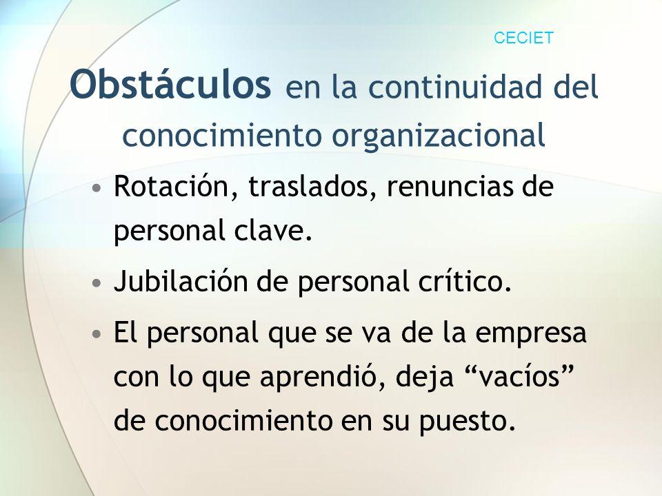 Obstáculos en la continuidad del conocimiento organizacional Rotación, traslados, renuncias de personal clave. Jubilación de personal crítico. El pers