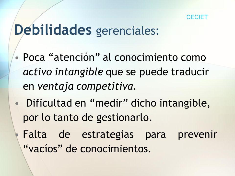 Debilidades gerenciales: Poca atención al conocimiento como activo intangible que se puede traducir en ventaja competitiva. Dificultad en medir dicho