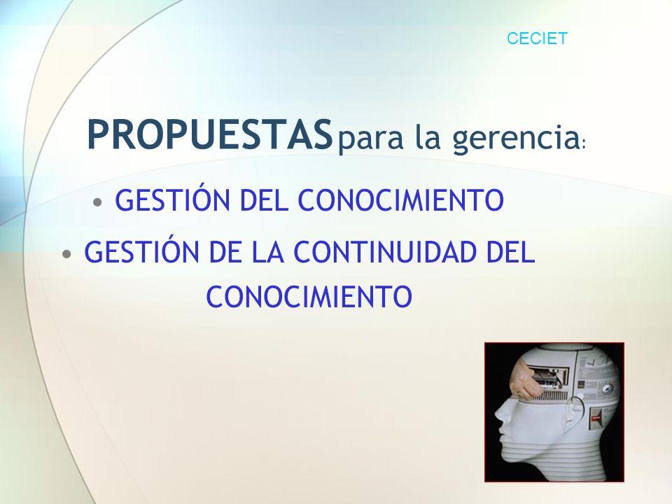 PROPUESTAS para la gerencia : GESTIÓN DEL CONOCIMIENTO GESTIÓN DE LA CONTINUIDAD DEL CONOCIMIENTO CECIET