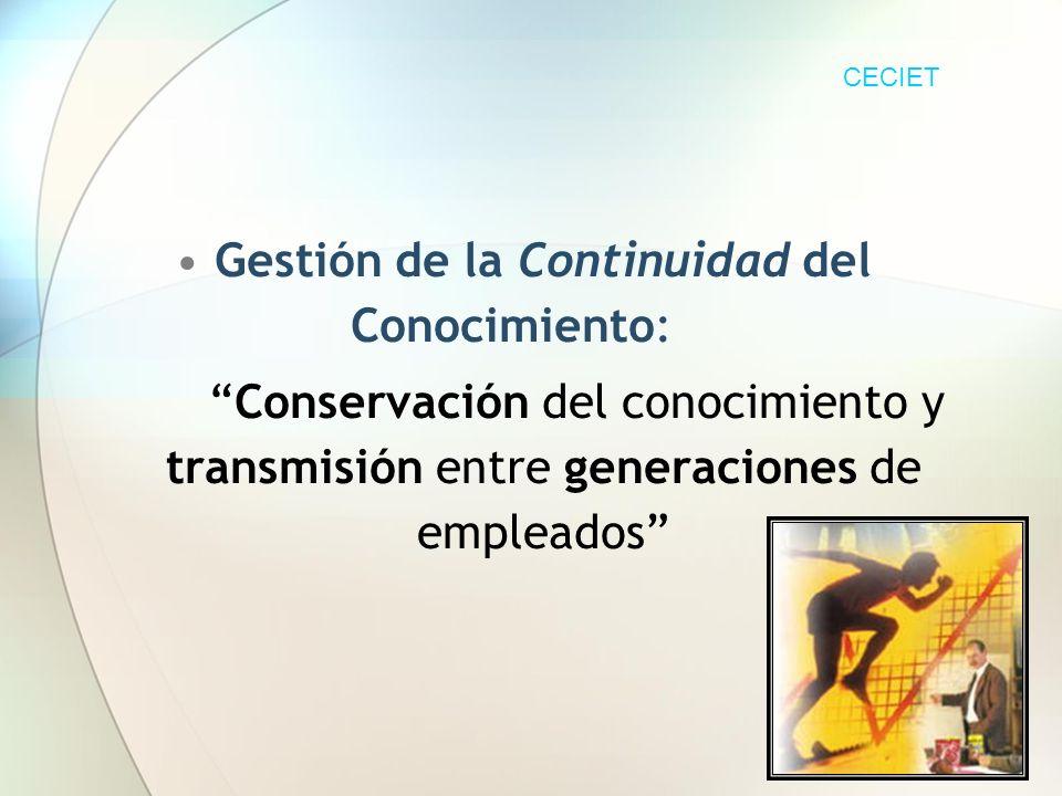 Gestión de la Continuidad del Conocimiento: Conservación del conocimiento y transmisión entre generaciones de empleados CECIET