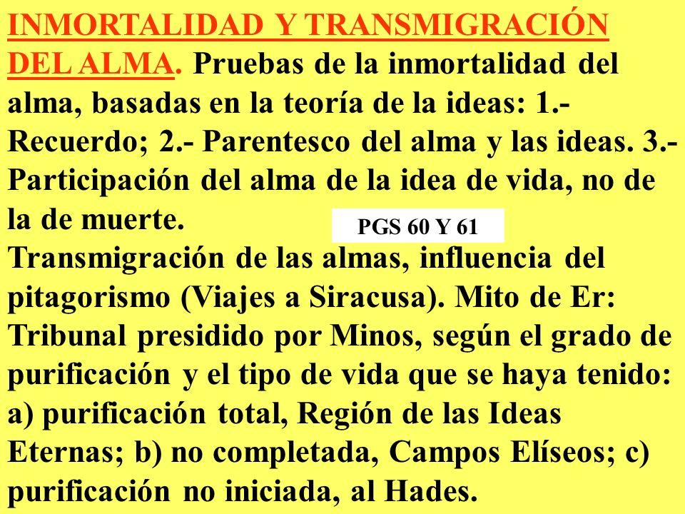 INMORTALIDAD Y TRANSMIGRACIÓN DEL ALMA.