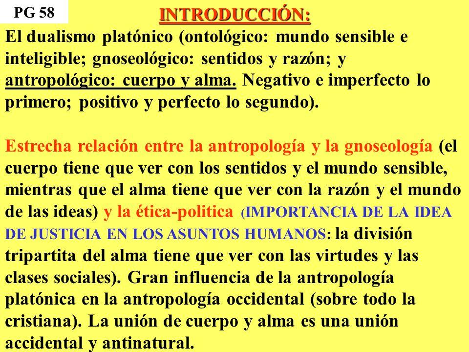 INTRODUCCIÓN: El dualismo platónico (ontológico: mundo sensible e inteligible; gnoseológico: sentidos y razón; y antropológico: cuerpo y alma.