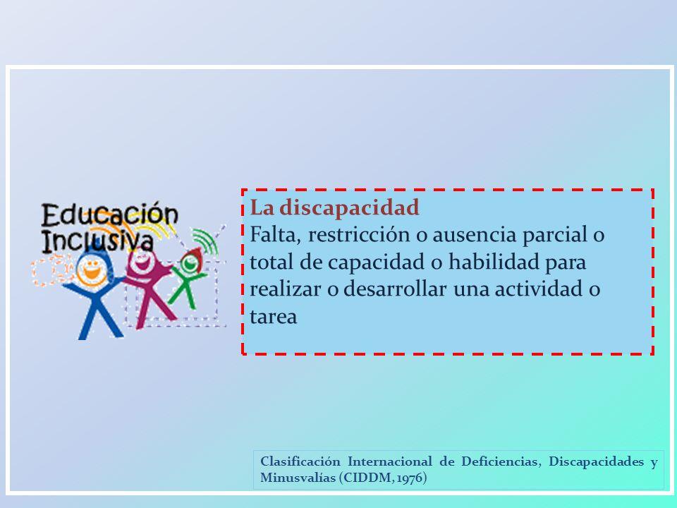La discapacidad Falta, restricción o ausencia parcial o total de capacidad o habilidad para realizar o desarrollar una actividad o tarea Clasificación