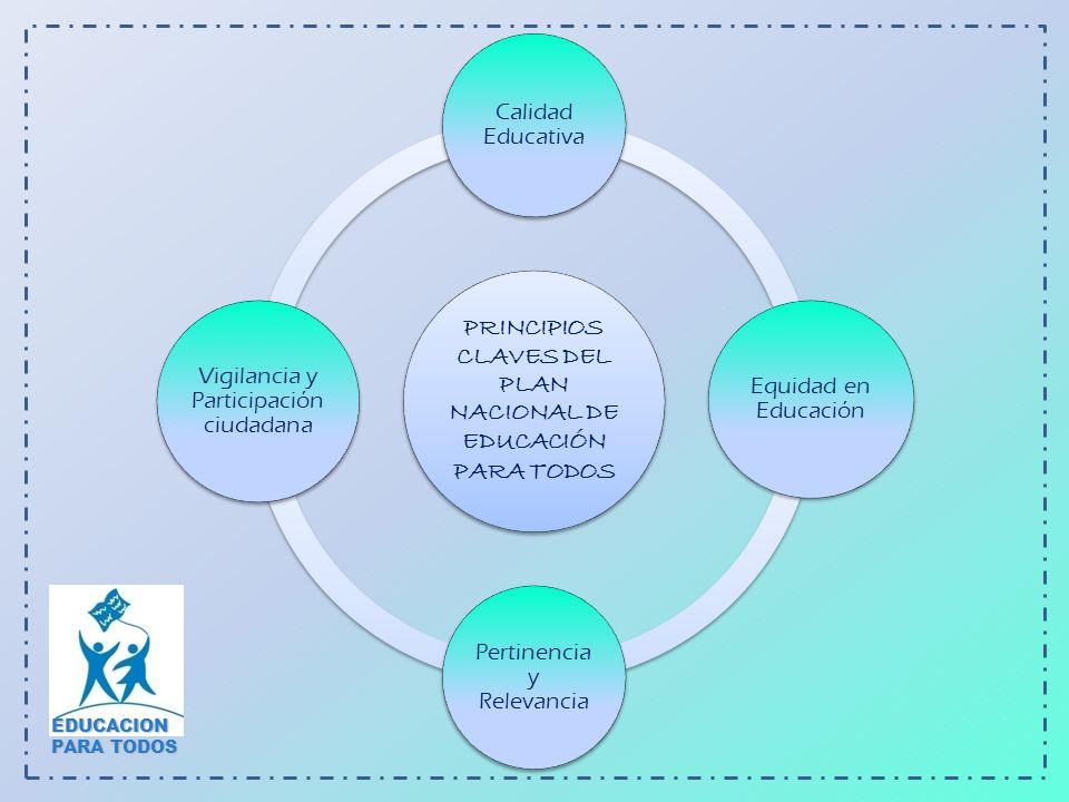 PRINCIPIOS CLAVES DEL PLAN NACIONAL DE EDUCACIÓN PARA TODOS Calidad Educativa Equidad en Educación Pertinencia y Relevancia Vigilancia y Participación