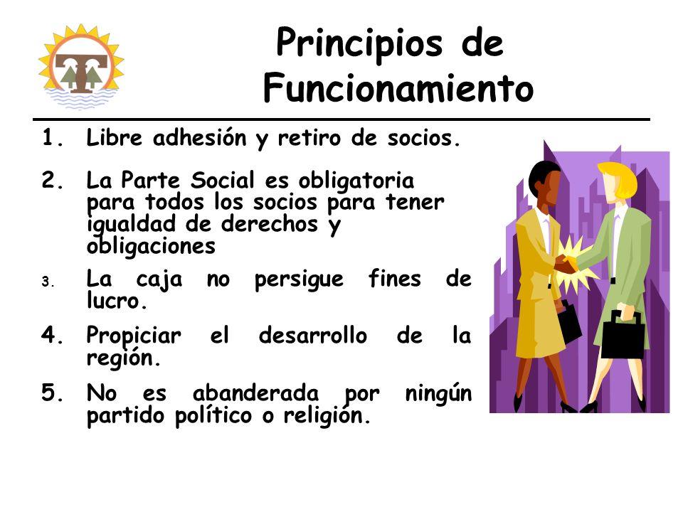 Principios de Funcionamiento 1.Libre adhesión y retiro de socios.