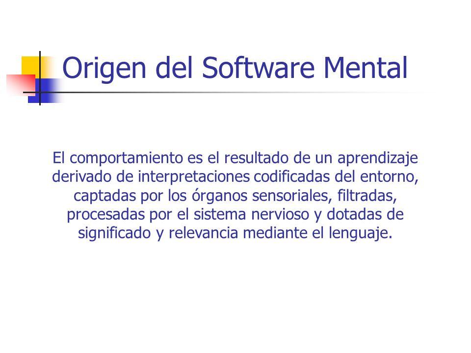 Origen del Software Mental El comportamiento es el resultado de un aprendizaje derivado de interpretaciones codificadas del entorno, captadas por los