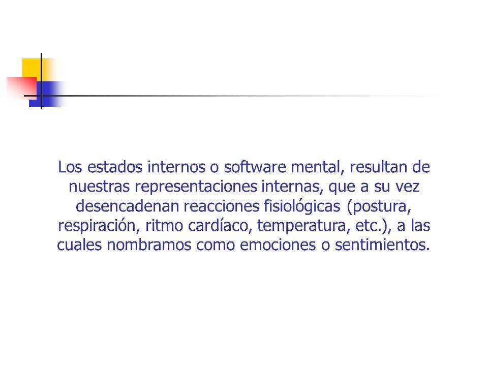 Los estados internos o software mental, resultan de nuestras representaciones internas, que a su vez desencadenan reacciones fisiológicas (postura, re