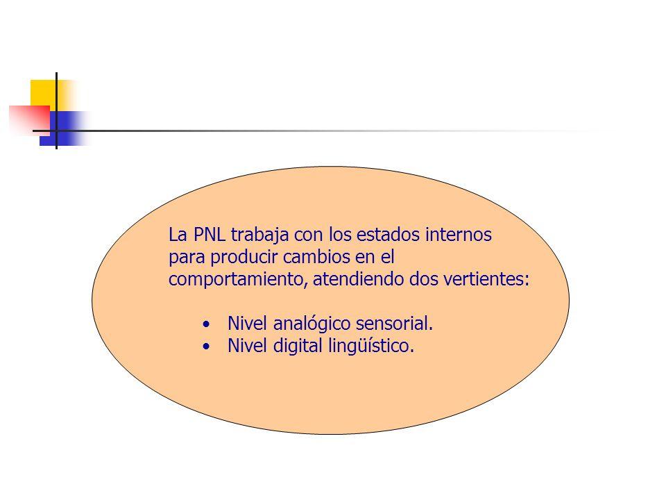 La PNL trabaja con los estados internos para producir cambios en el comportamiento, atendiendo dos vertientes: Nivel analógico sensorial. Nivel digita