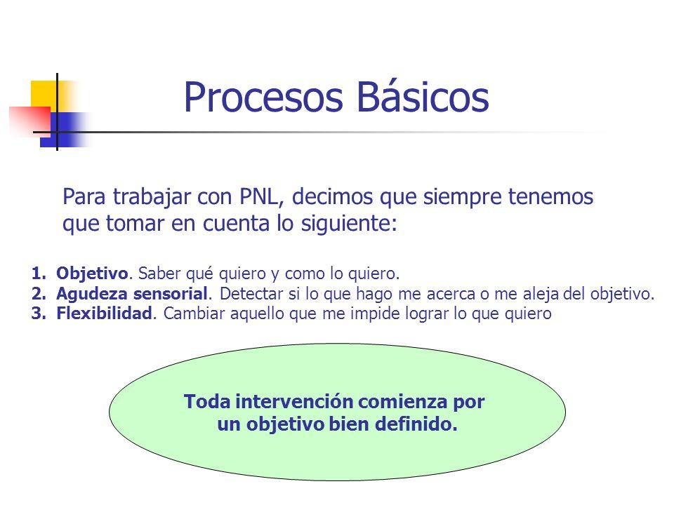 Procesos Básicos Para trabajar con PNL, decimos que siempre tenemos que tomar en cuenta lo siguiente: 1.Objetivo. Saber qué quiero y como lo quiero. 2
