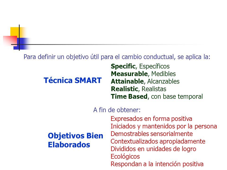 Para definir un objetivo útil para el cambio conductual, se aplica la: Specific, Específicos Measurable, Medibles Attainable, Alcanzables Realistic, R