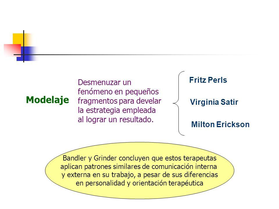 Fritz Perls Virginia Satir Milton Erickson Modelaje Desmenuzar un fenómeno en pequeños fragmentos para develar la estrategia empleada al lograr un res