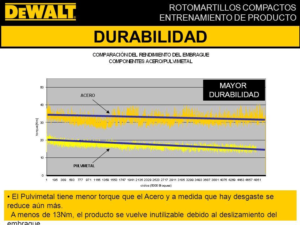 ROTOMARTILLOS COMPACTOS ENTRENAMIENTO DE PRODUCTO DURABILIDAD El Pulvimetal tiene menor torque que el Acero y a medida que hay desgaste se reduce aún más.