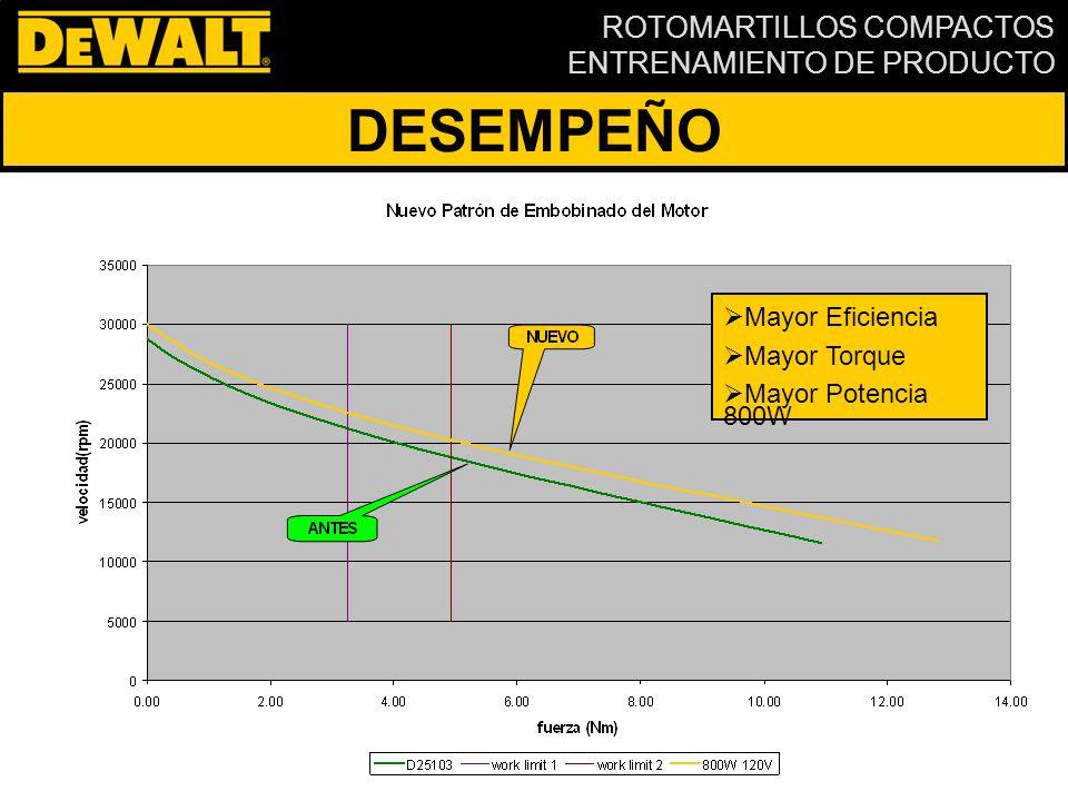 ROTOMARTILLOS COMPACTOS ENTRENAMIENTO DE PRODUCTO REQUERIMIENTOS DEL USUARIO FINAL DESEMPEÑO DURABILIDAD COMODIDAD