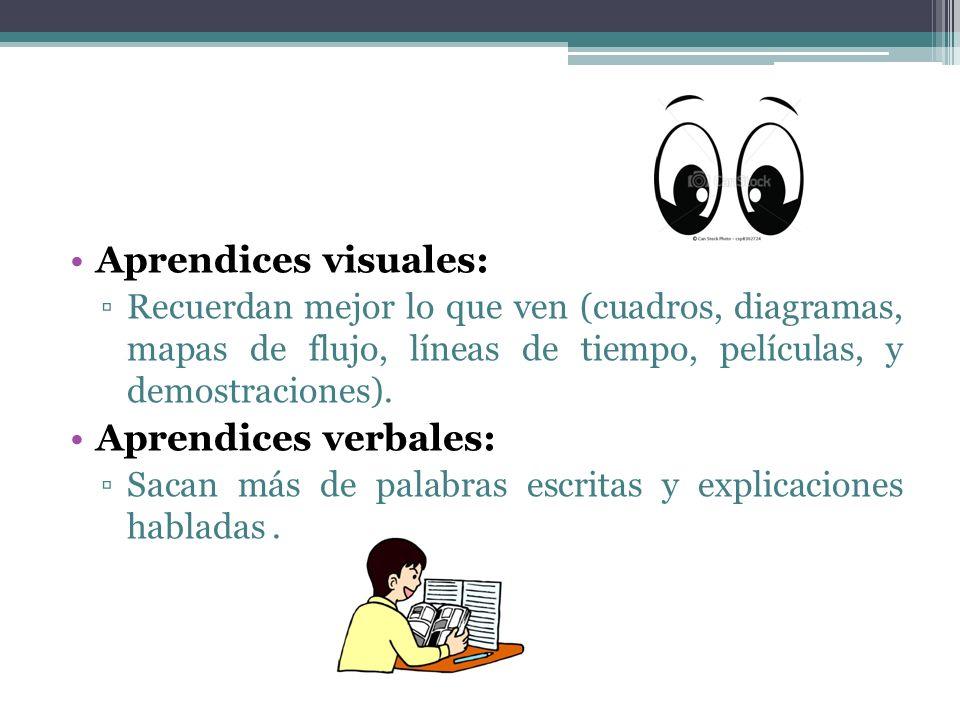 Aprendices visuales: Recuerdan mejor lo que ven (cuadros, diagramas, mapas de flujo, líneas de tiempo, películas, y demostraciones). Aprendices verbal