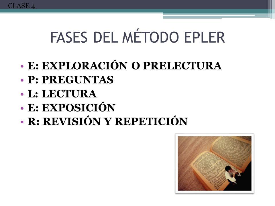 FASES DEL MÉTODO EPLER E: EXPLORACIÓN O PRELECTURA P: PREGUNTAS L: LECTURA E: EXPOSICIÓN R: REVISIÓN Y REPETICIÓN CLASE 4