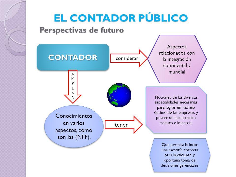 CONTADORCONTADOR considerar Aspectos relacionados con la integración continental y mundial AMPLARAMPLAR Conocimientos en varios aspectos, como son las