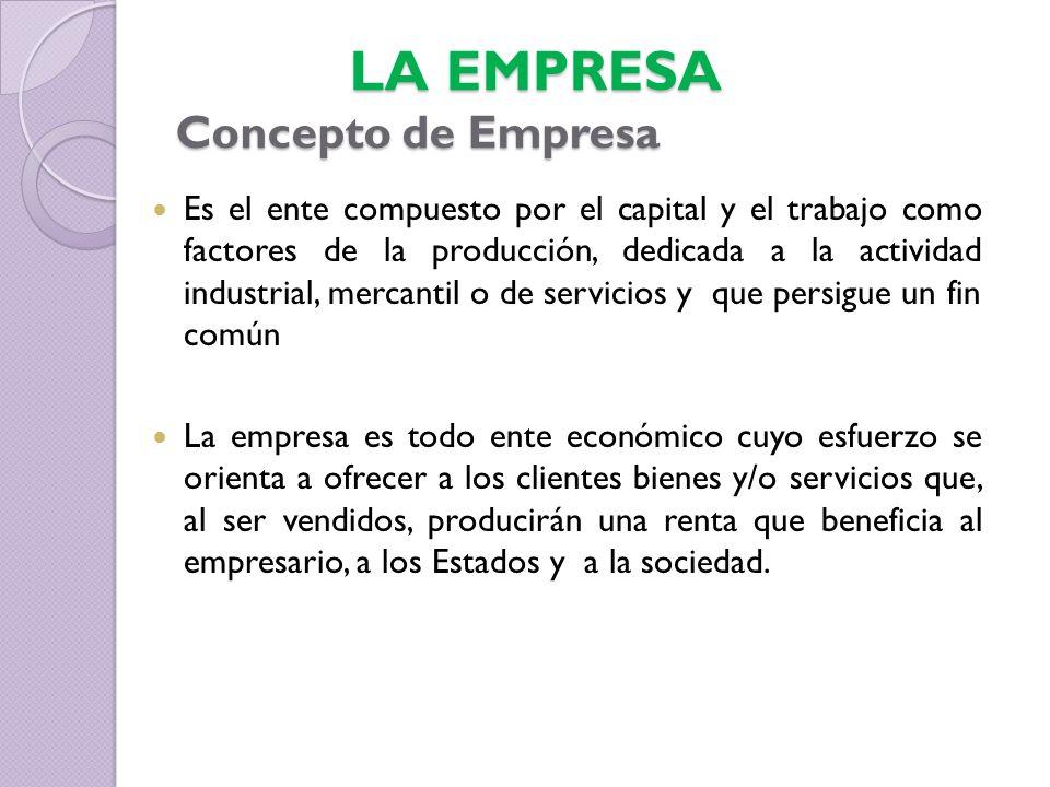 LA EMPRESA Concepto de Empresa LA EMPRESA Concepto de Empresa Es el ente compuesto por el capital y el trabajo como factores de la producción, dedicad