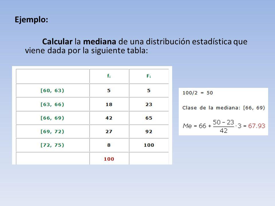 Ejemplo: Calcular la mediana de una distribución estadística que viene dada por la siguiente tabla: