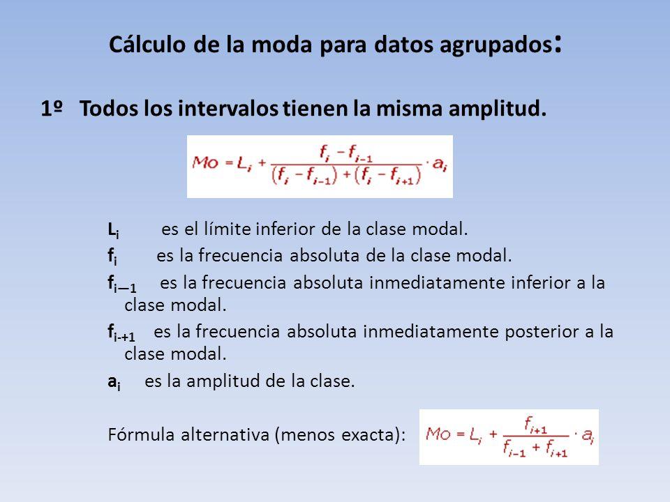 Cálculo de la moda para datos agrupados : 1º Todos los intervalos tienen la misma amplitud.