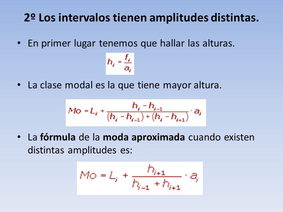 2º Los intervalos tienen amplitudes distintas.En primer lugar tenemos que hallar las alturas.