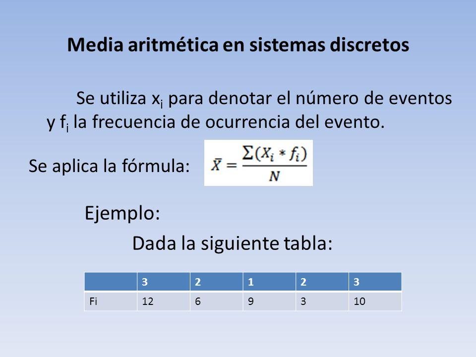 Media aritmética en sistemas discretos Cuando los datos agrupados se encuentran contenidos en rangos específicos, Xi pasa a tomar el valor de la marca de clase y fi la frecuencia de ocurrencia para ese rango.