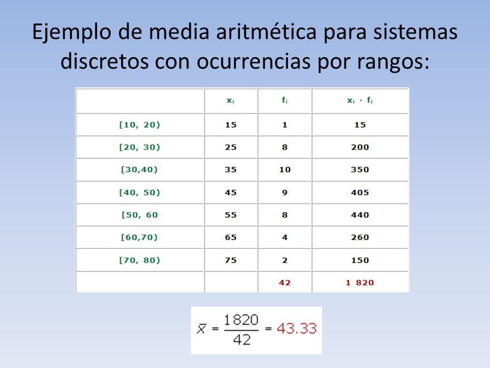 Ejemplo: Calcular la moda de una distribución estadística que viene dada por la siguiente tabla: Aplicando los coeficientes adecuadamente queda: