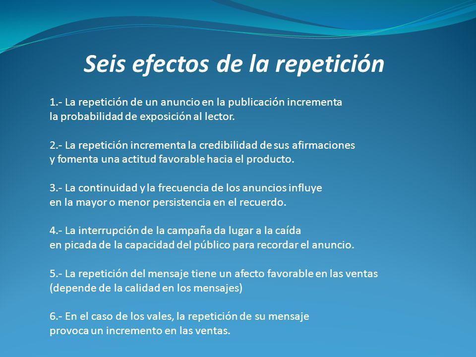 Seis efectos de la repetición 1.- La repetición de un anuncio en la publicación incrementa la probabilidad de exposición al lector. 2.- La repetición