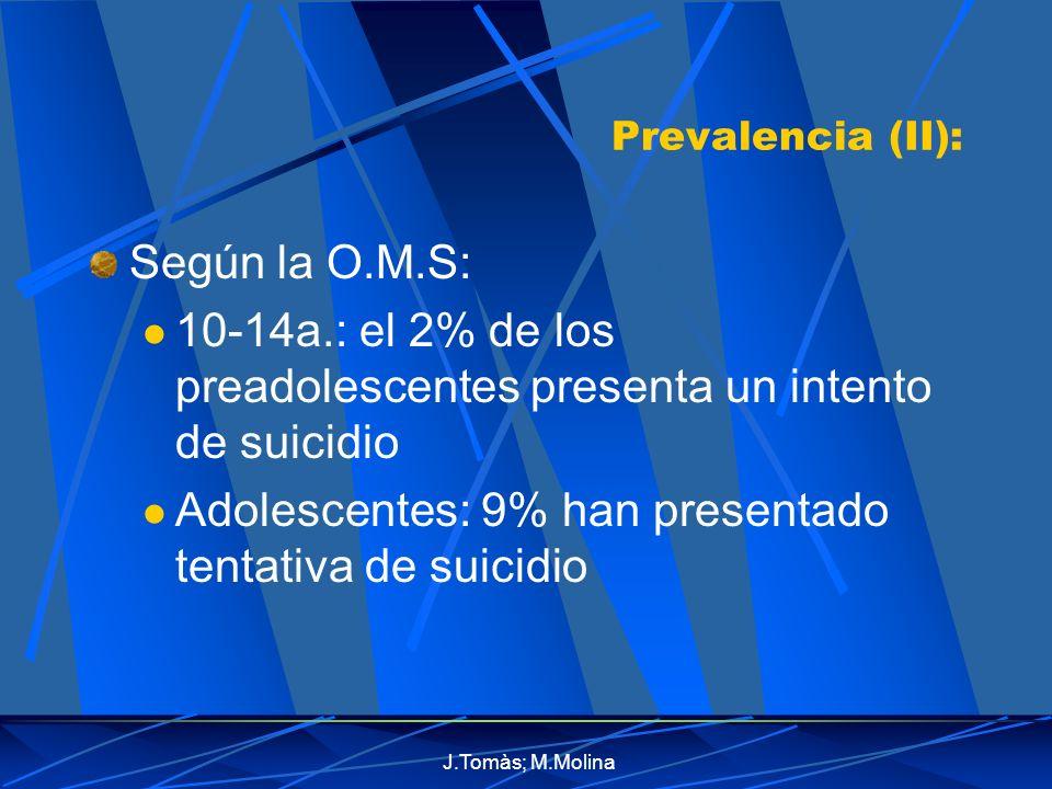 J.Tomàs; M.Molina Prevalencia (II): Según la O.M.S: 10-14a.: el 2% de los preadolescentes presenta un intento de suicidio Adolescentes: 9% han presentado tentativa de suicidio