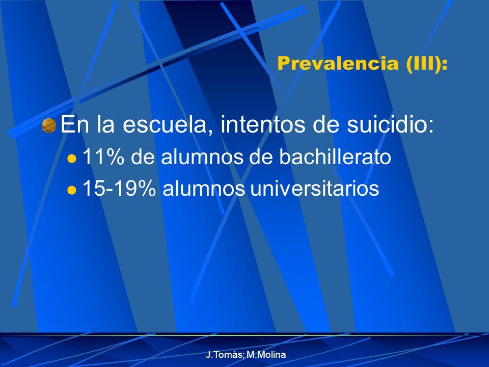 J.Tomàs; M.Molina Prevalencia (III): En la escuela, intentos de suicidio: 11% de alumnos de bachillerato 15-19% alumnos universitarios