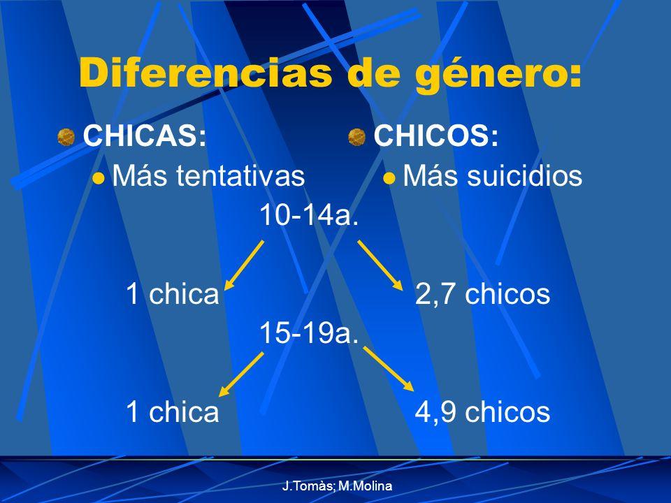 J.Tomàs; M.Molina Diferencias de género: CHICAS: Más tentativas 10-14a.
