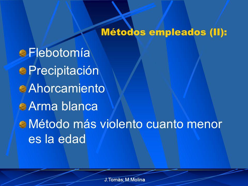 J.Tomàs; M.Molina Métodos empleados (II): Flebotomía Precipitación Ahorcamiento Arma blanca Método más violento cuanto menor es la edad