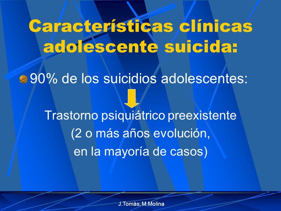 J.Tomàs; M.Molina Características clínicas adolescente suicida: 90% de los suicidios adolescentes: Trastorno psiquiátrico preexistente (2 o más años evolución, en la mayoría de casos)