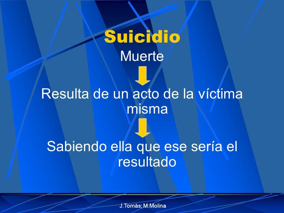 J.Tomàs; M.Molina Relación: suicidio-intento 46% han intentado suicidarse 27% lo intentan en las 24 horas anteriores 10% con antecedentes familiares de suicidio conseguido