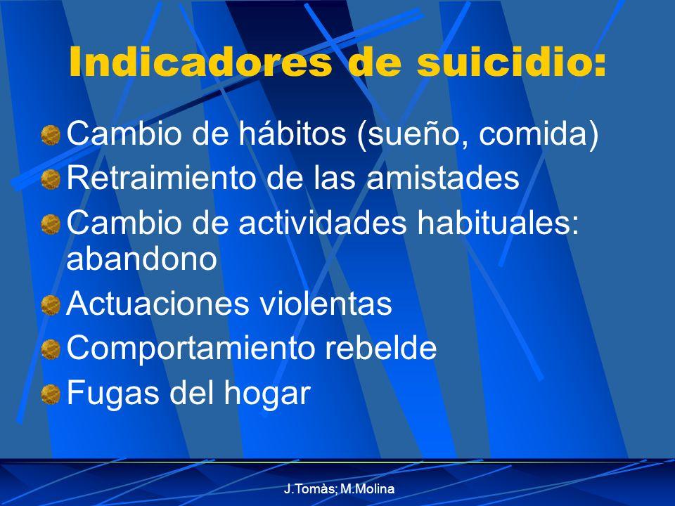 J.Tomàs; M.Molina Indicadores de suicidio: Cambio de hábitos (sueño, comida) Retraimiento de las amistades Cambio de actividades habituales: abandono Actuaciones violentas Comportamiento rebelde Fugas del hogar
