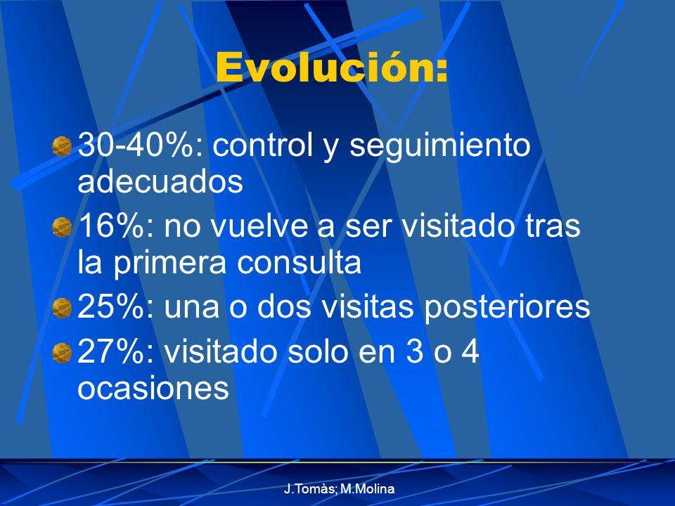 J.Tomàs; M.Molina Evolución: 30-40%: control y seguimiento adecuados 16%: no vuelve a ser visitado tras la primera consulta 25%: una o dos visitas posteriores 27%: visitado solo en 3 o 4 ocasiones