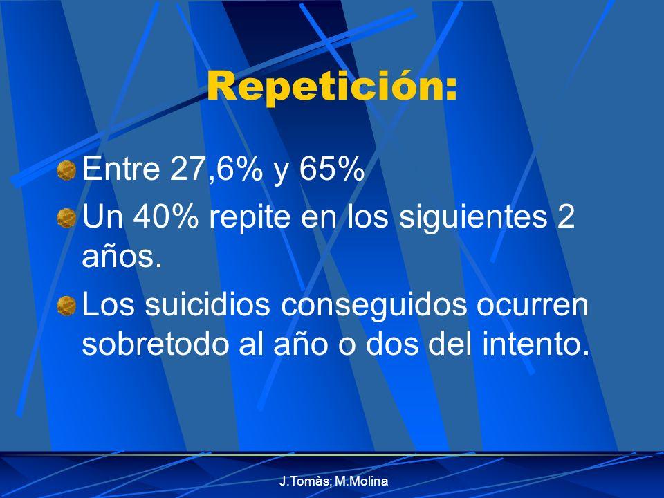 J.Tomàs; M.Molina Repetición: Entre 27,6% y 65% Un 40% repite en los siguientes 2 años.