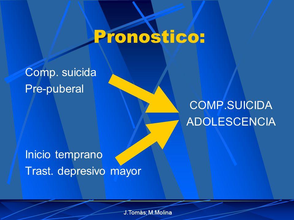 J.Tomàs; M.Molina Pronostico: Comp.