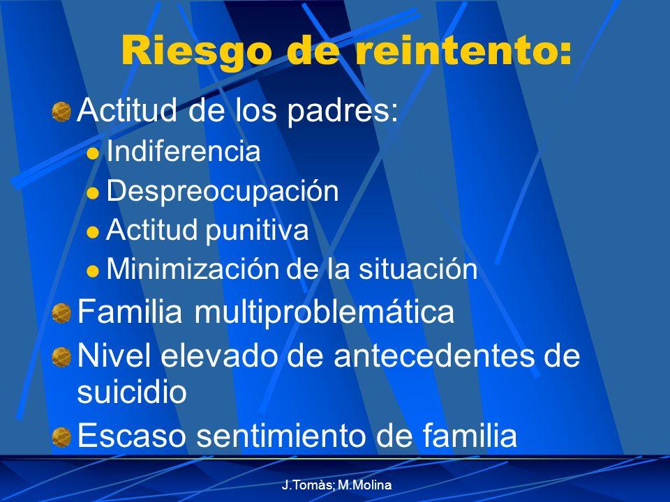 J.Tomàs; M.Molina Riesgo de reintento: Actitud de los padres: Indiferencia Despreocupación Actitud punitiva Minimización de la situación Familia multiproblemática Nivel elevado de antecedentes de suicidio Escaso sentimiento de familia