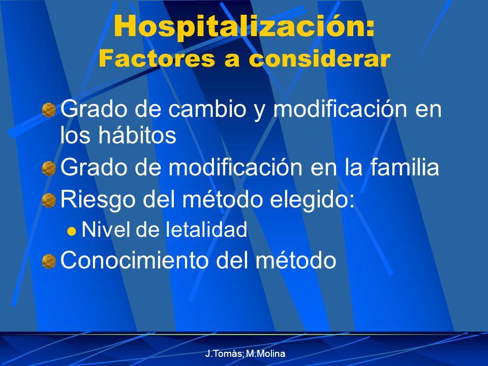 J.Tomàs; M.Molina Hospitalización: Factores a considerar Grado de cambio y modificación en los hábitos Grado de modificación en la familia Riesgo del método elegido: Nivel de letalidad Conocimiento del método