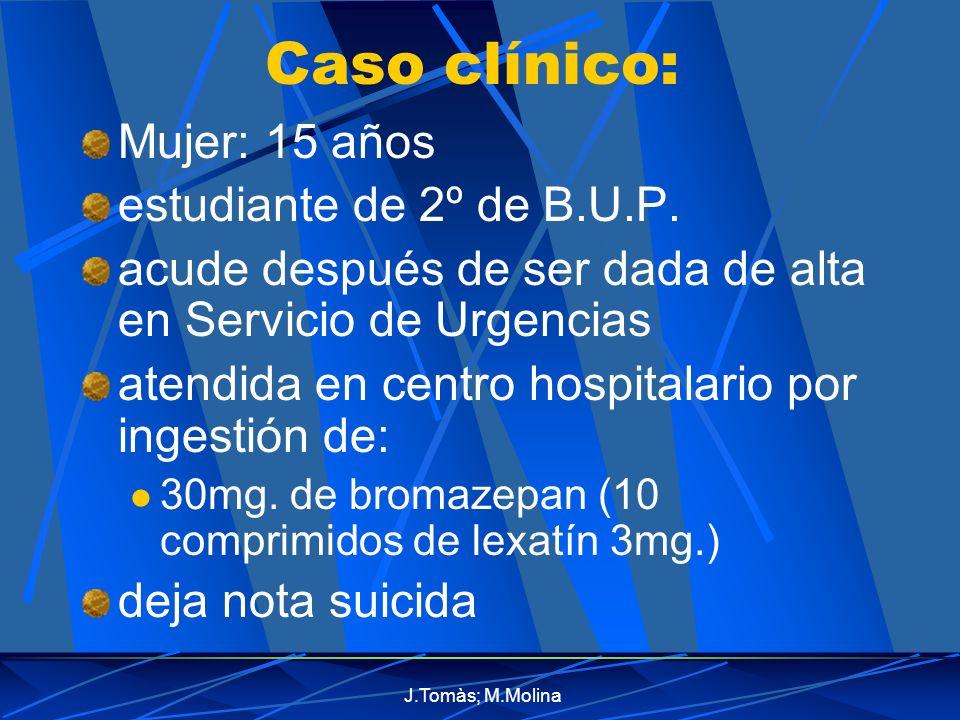 J.Tomàs; M.Molina Caso clínico: Mujer: 15 años estudiante de 2º de B.U.P.