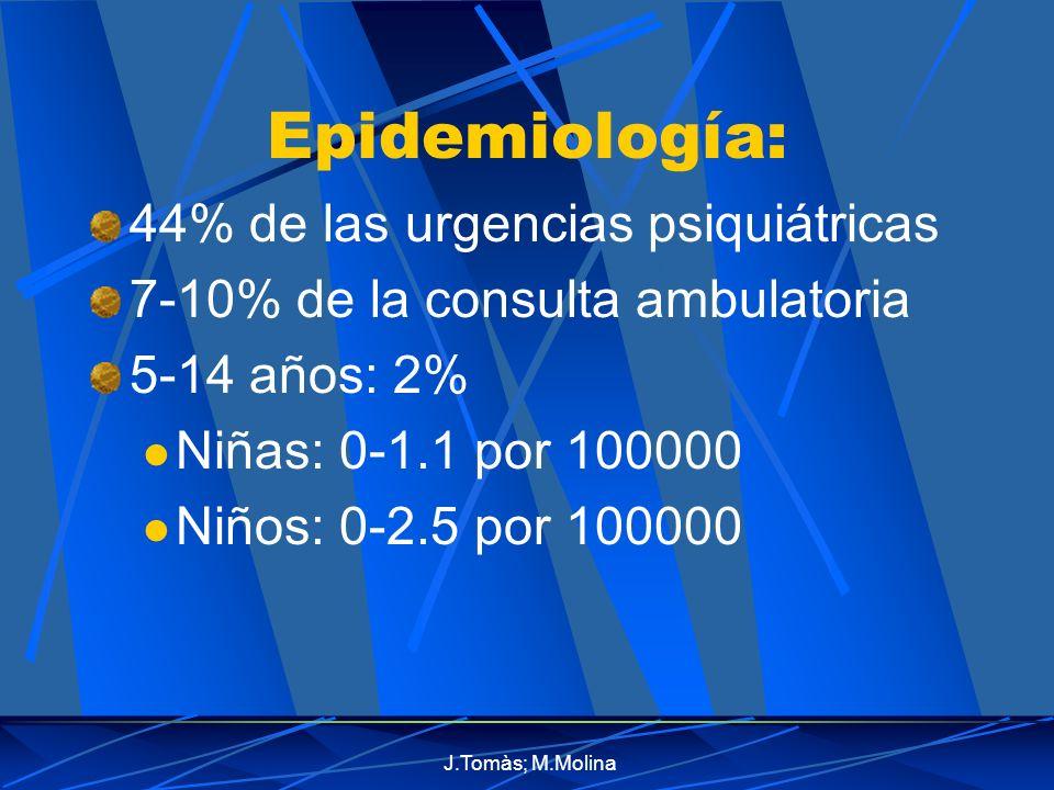 J.Tomàs; M.Molina Epidemiología: 44% de las urgencias psiquiátricas 7-10% de la consulta ambulatoria 5-14 años: 2% Niñas: 0-1.1 por 100000 Niños: 0-2.5 por 100000