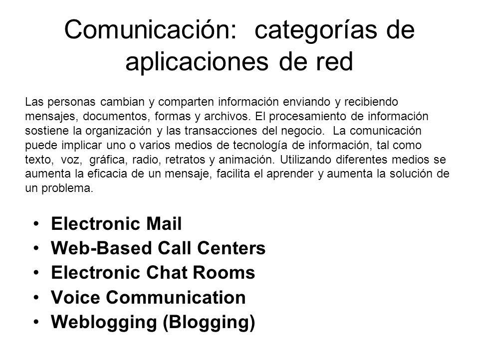 Comunicación: categorías de aplicaciones de red Electronic Mail Web-Based Call Centers Electronic Chat Rooms Voice Communication Weblogging (Blogging) Las personas cambian y comparten información enviando y recibiendo mensajes, documentos, formas y archivos.